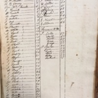 Rosters, 1805-1816.pdf