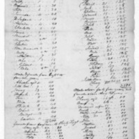 Carberry slaves in St Mary's County Md from 1831 tax assessment.pdf