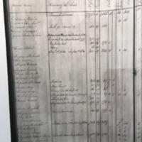 Newtown Tax Assessments 1795-1838.pdf
