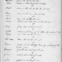 HTDR Sep-Oct 1821 incl Rachel of the College Wash House.pdf